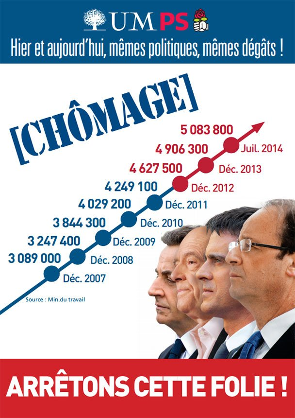 chomage-608